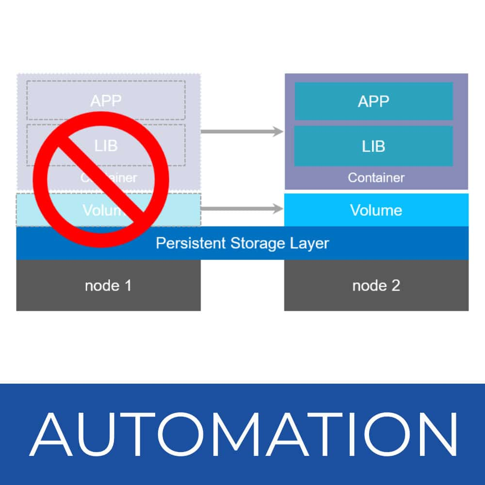 Automated Storage - Automation