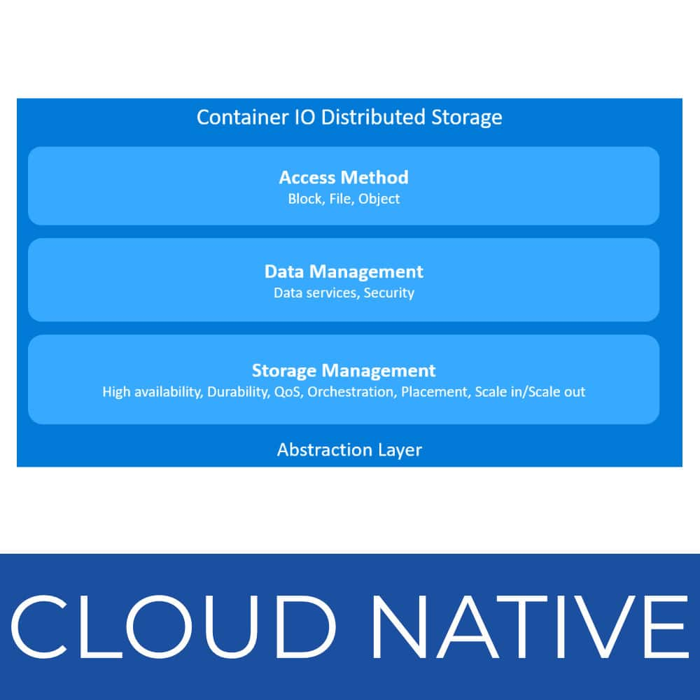 Automated Storage - Cloud Native