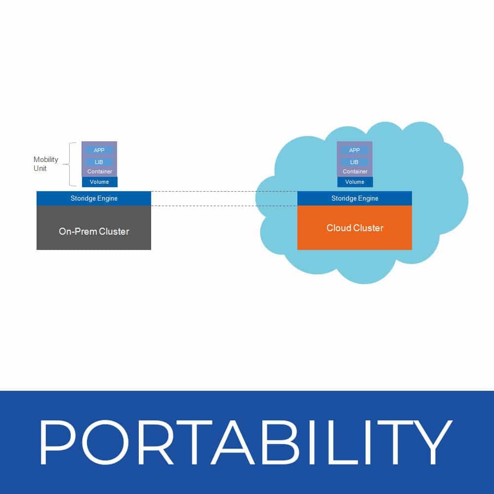 Automated Storage - Portability