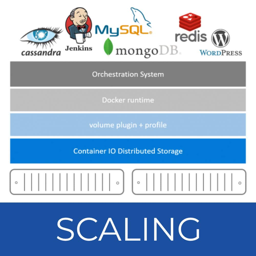 Automated Storage - Scaling